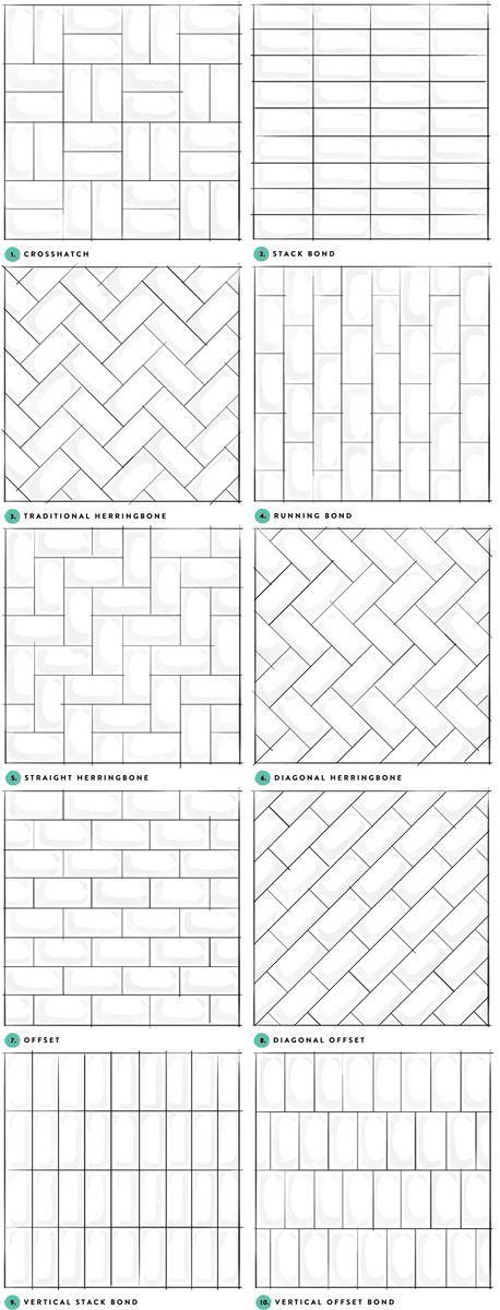 Formas de paginar o Subway Tiles. 45 Inspirações Para Usar o Subway Tiles, o Azulejo do Metrô