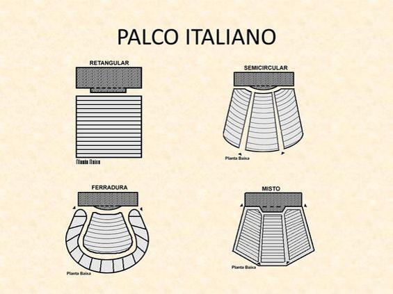 Formato de palcos italianos